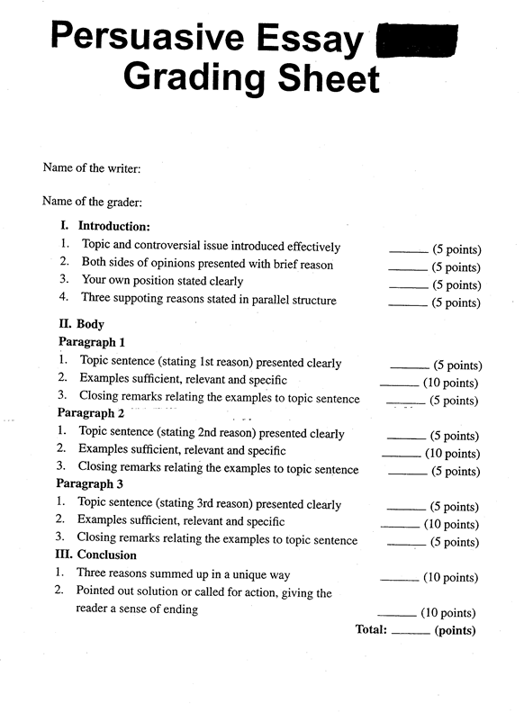 Final Essay Checklist For Eld